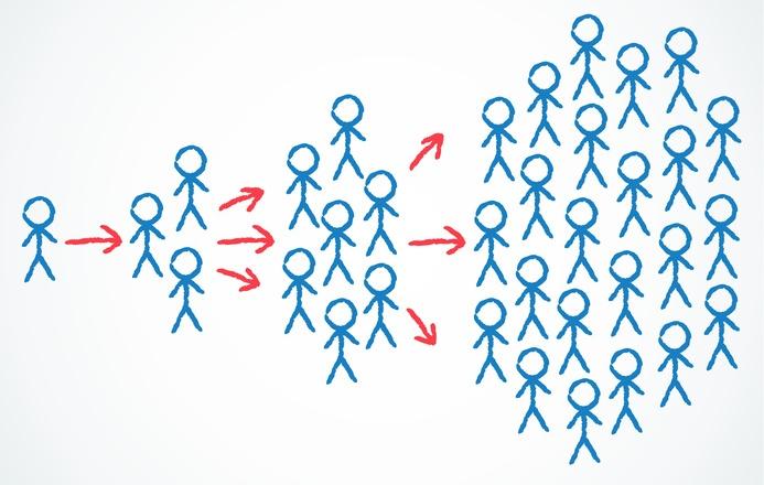 Factores para viralizar contenidos (Infografía)