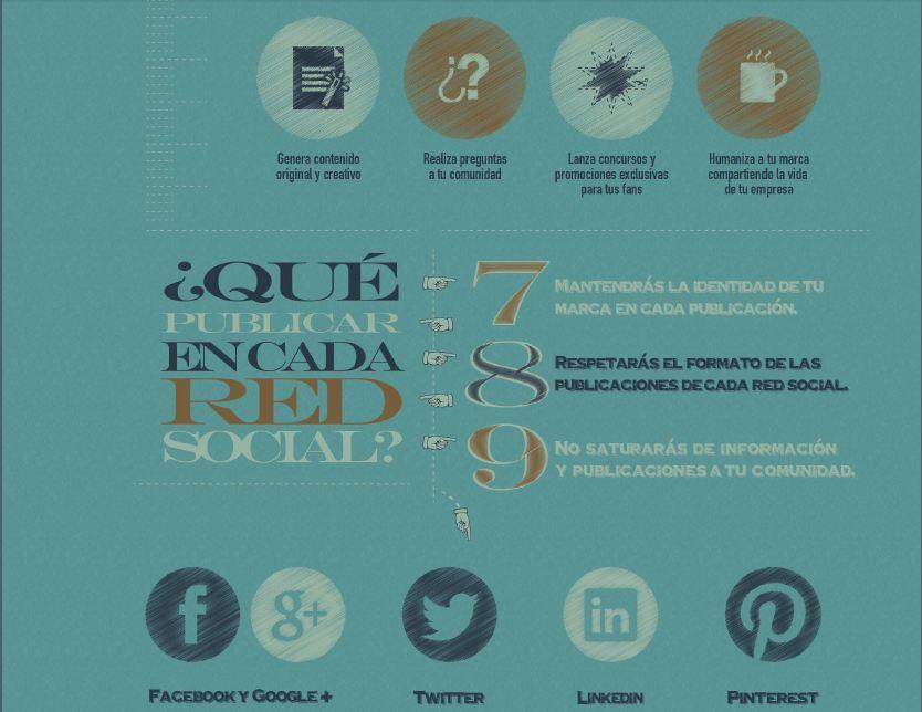 ¿Cómo tener éxito en redes sociales (Infografía)