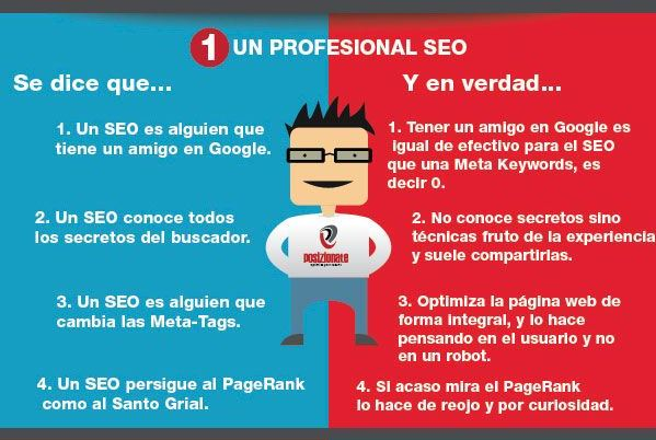 Mitos y Verdades del Marketing Digital y sus trabajadores (Infografía)