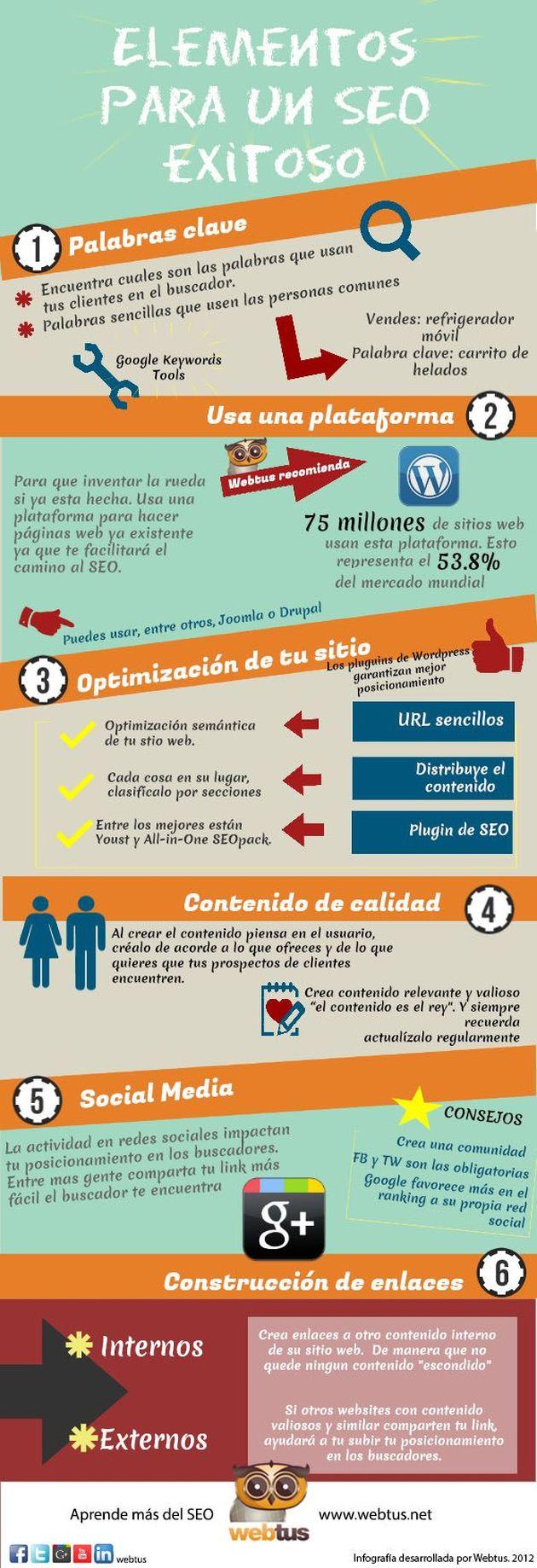 Infografia-SEO2 (1)