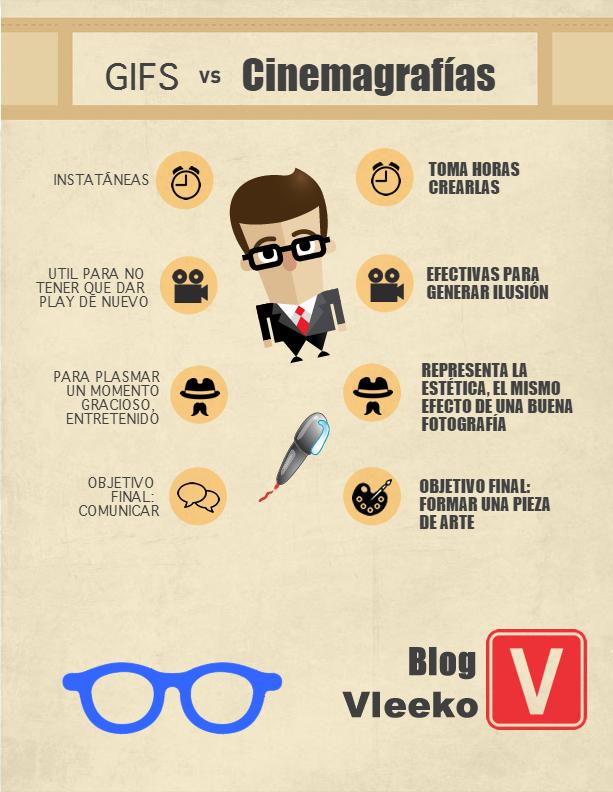 GIFs vs. Cinemagrafías Infografía.