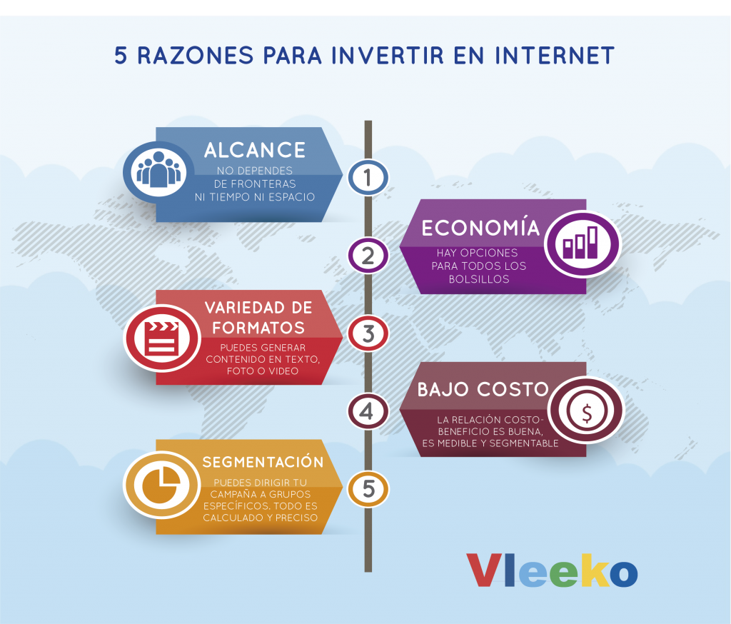 INVERTIR EN INTERNET.fw