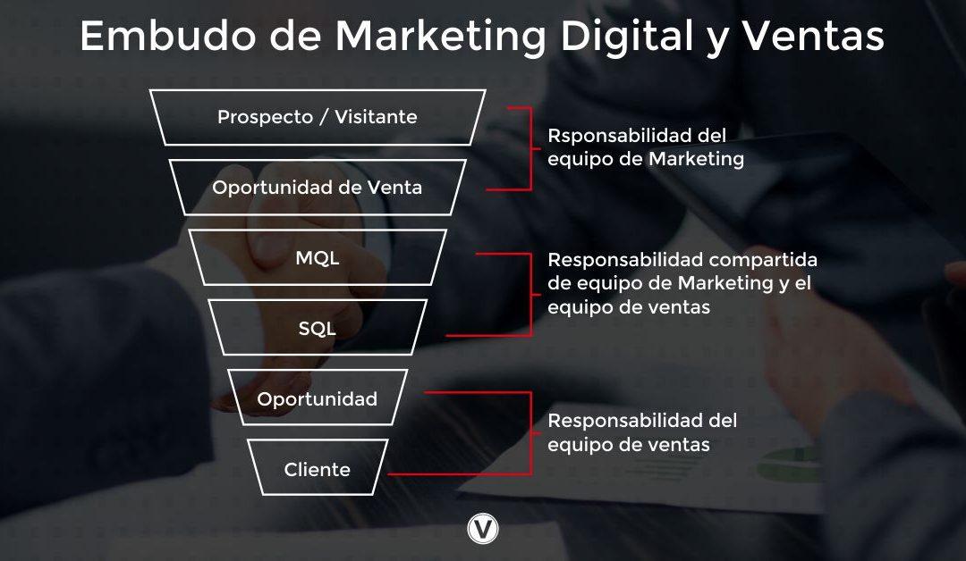 El mejor equipo: marketing digital y ventas
