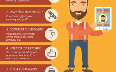 Infografías para el vendedor – tips para mejorar tus ventas